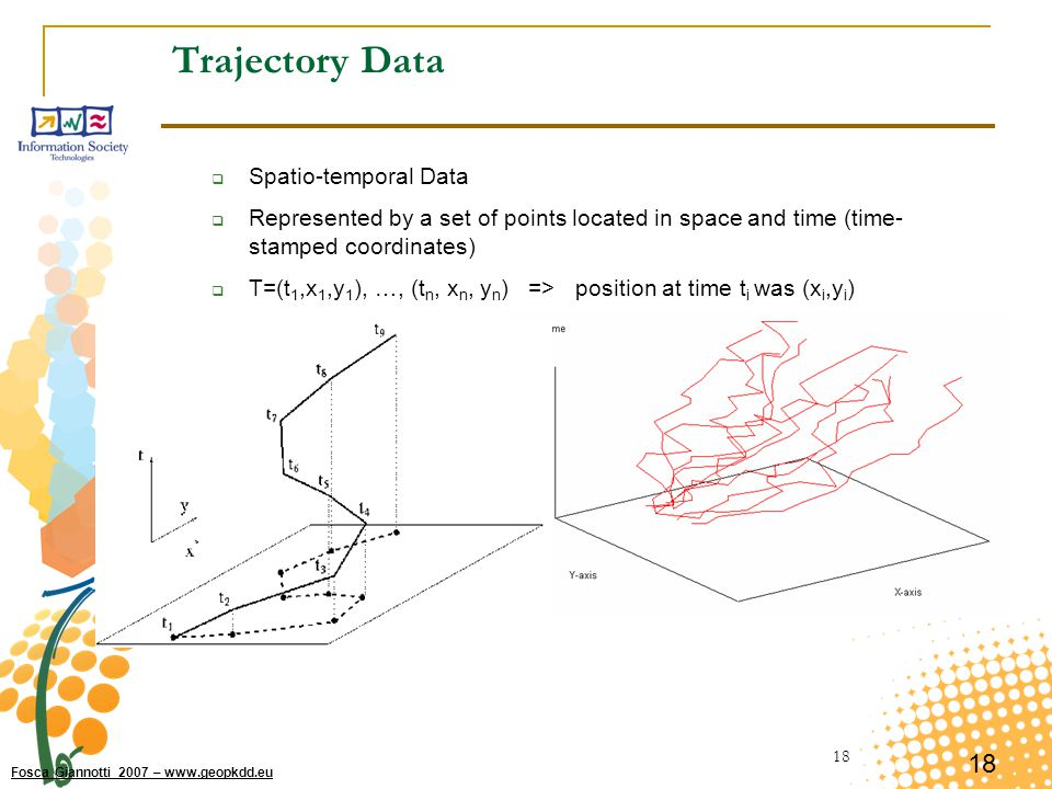 18 Trajectory Data  Spatio-temporal Data  Represented by a set of points located in space and time (time- stamped coordinates)  T=(t 1,x 1,y 1 ), …, (t n, x n, y n ) => position at time t i was (x i,y i ) Fosca Giannotti 2007 – www.geopkdd.eu