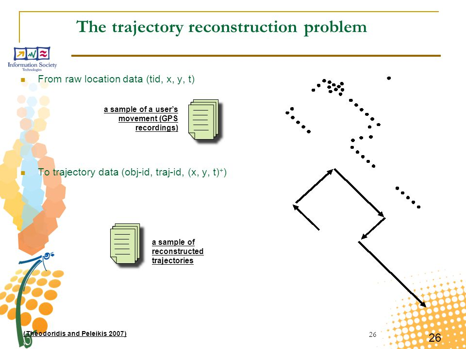 26 The trajectory reconstruction problem From raw location data (tid, x, y, t) To trajectory data (obj-id, traj-id, (x, y, t) + ) a sample of a user's movement (GPS recordings) a sample of reconstructed trajectories (Theodoridis and Peleikis 2007)