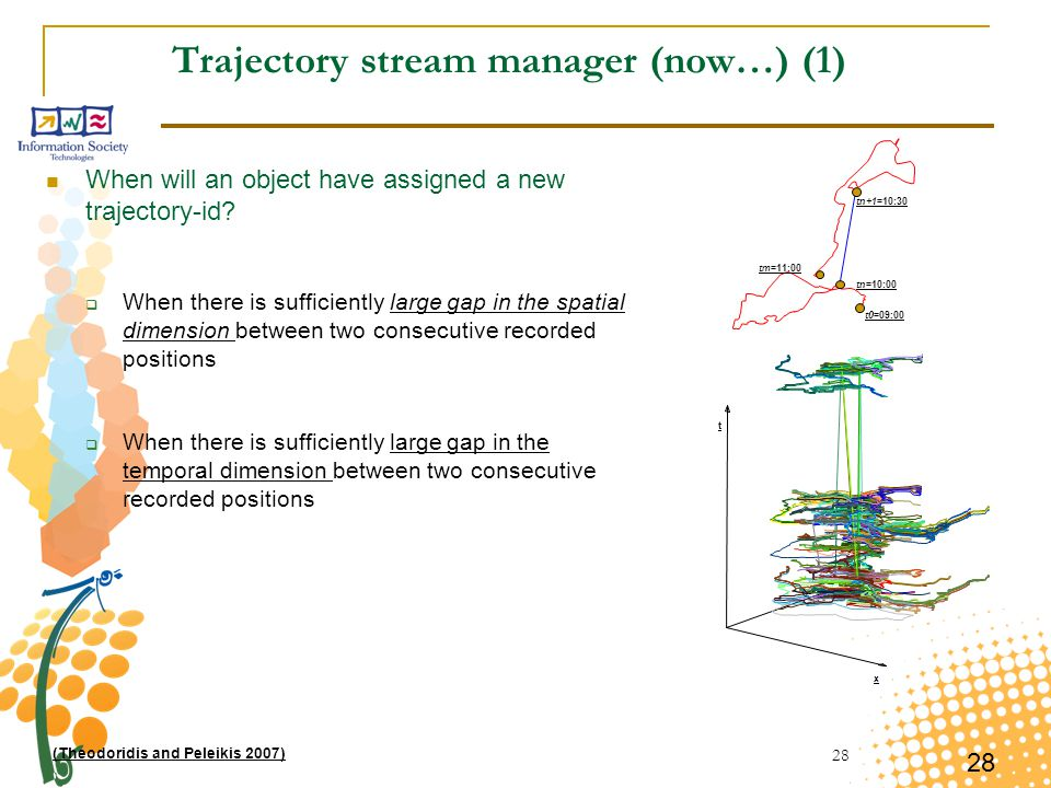 28 Trajectory stream manager (now…) (1) When will an object have assigned a new trajectory-id?  When there is sufficiently large gap in the spatial d