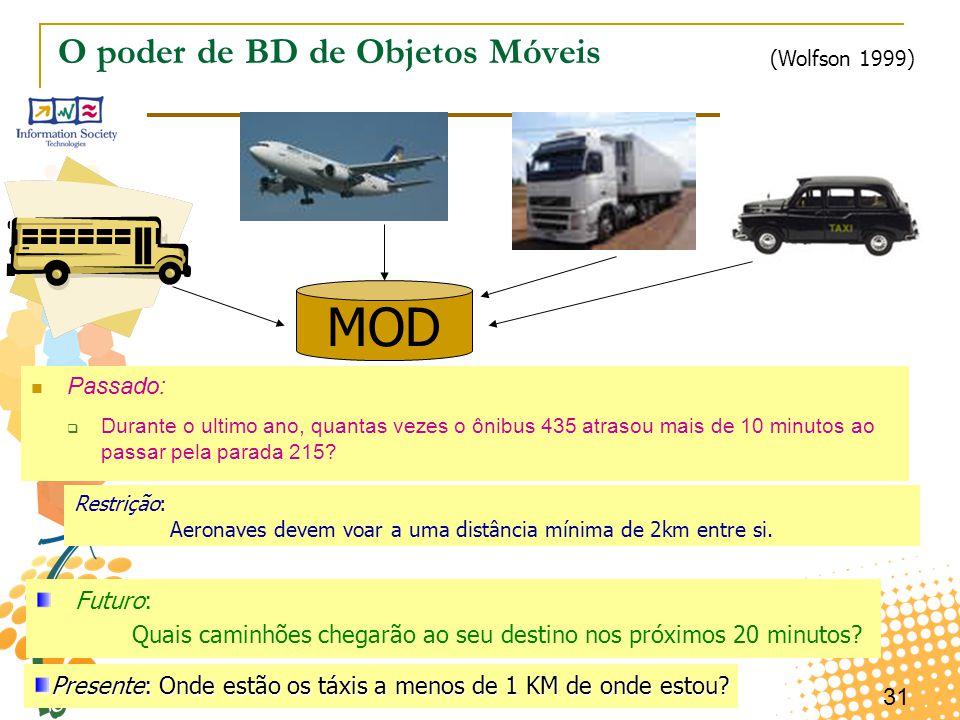 31 O poder de BD de Objetos Móveis (Wolfson 1999) MOD Restrição: Aeronaves devem voar a uma distância mínima de 2km entre si. Futuro: Quais caminhões
