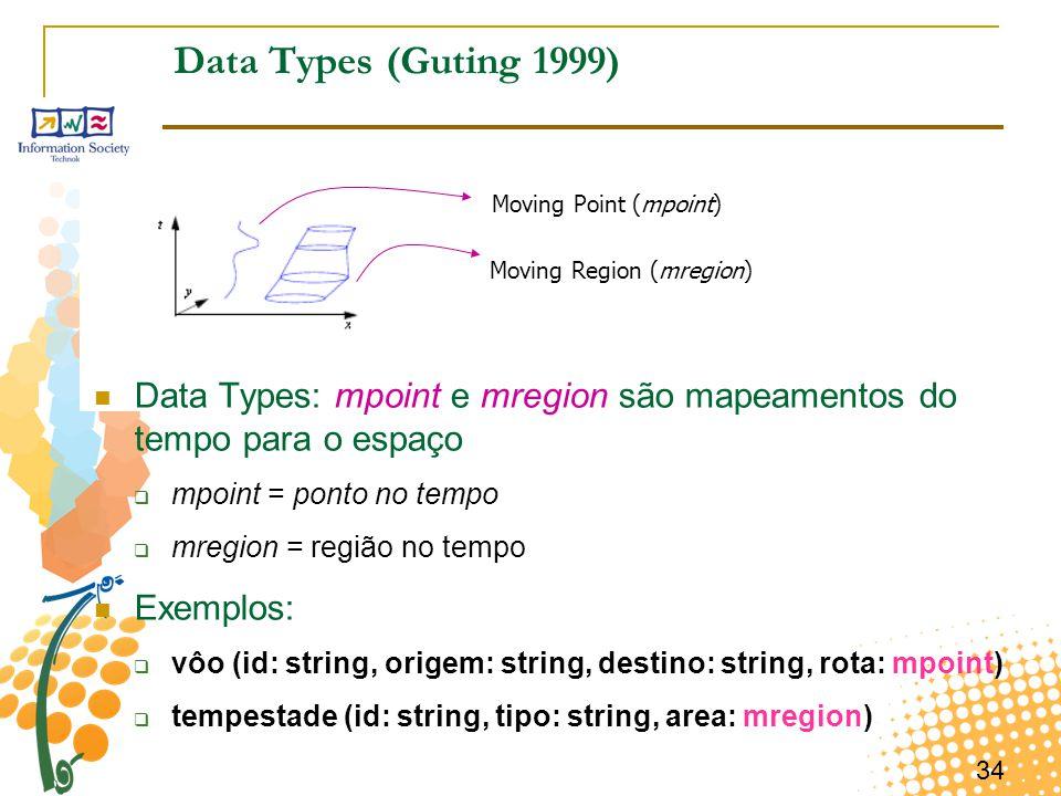 34 Data Types (Guting 1999) Data Types: mpoint e mregion são mapeamentos do tempo para o espaço  mpoint = ponto no tempo  mregion = região no tempo Exemplos:  vôo (id: string, origem: string, destino: string, rota: mpoint)  tempestade (id: string, tipo: string, area: mregion) Moving Point (mpoint) Moving Region (mregion)