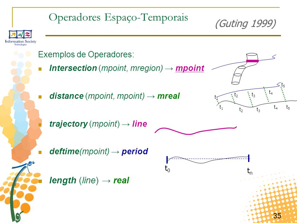 35 Operadores Espaço-Temporais Exemplos de Operadores: Intersection (mpoint, mregion) → mpoint distance (mpoint, mpoint) → mreal trajectory (mpoint) → line deftime(mpoint) → period length (line) → real (Guting 1999) t1t1 t2t2 t3t3 t4t4 t5t5 t2t2 t3t3 t4t4 t5t5 t1t1 t0t0 tntn
