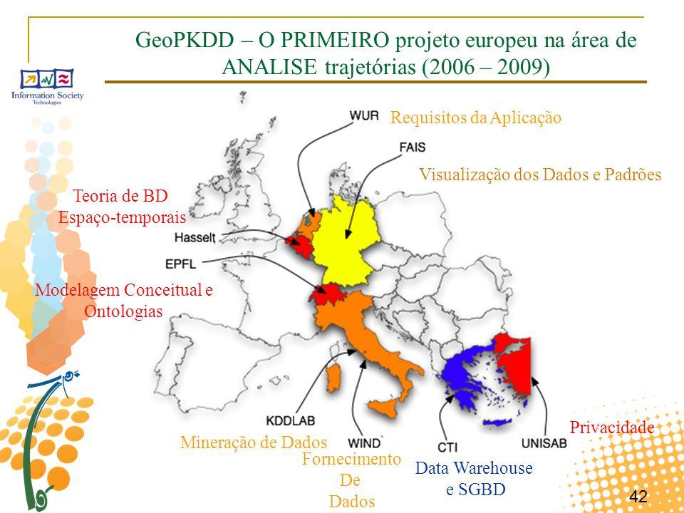 42 Requisitos da Aplicação Visualização dos Dados e Padrões Privacidade Data Warehouse e SGBD Fornecimento De Dados Mineração de Dados Modelagem Conceitual e Ontologias GeoPKDD – O PRIMEIRO projeto europeu na área de ANALISE trajetórias (2006 – 2009) Teoria de BD Espaço-temporais