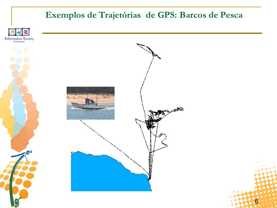 7 Exemplos de Trajetórias de GPS: Veículos