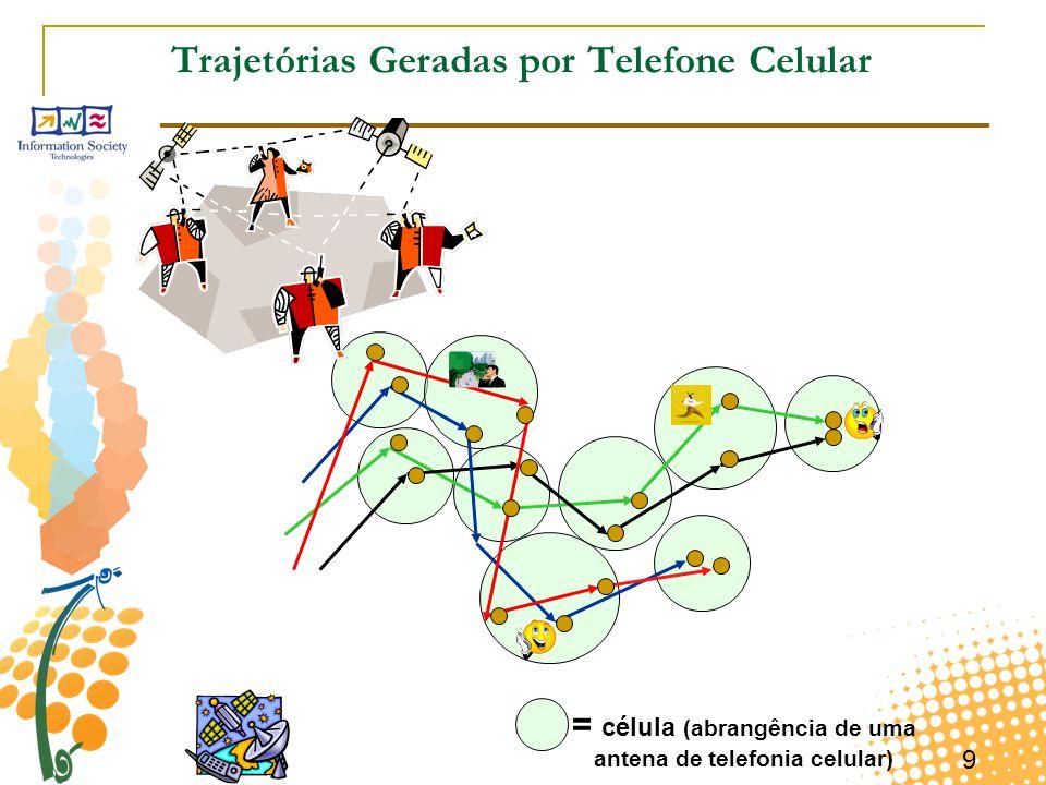 9 Trajetórias Geradas por Telefone Celular = célula (abrangência de uma antena de telefonia celular)