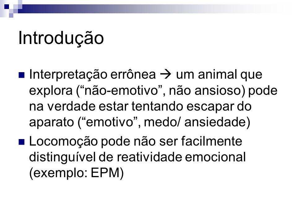 Introdução Interpretação errônea  um animal que explora ( não-emotivo , não ansioso) pode na verdade estar tentando escapar do aparato ( emotivo , medo/ ansiedade) Locomoção pode não ser facilmente distinguível de reatividade emocional (exemplo: EPM)
