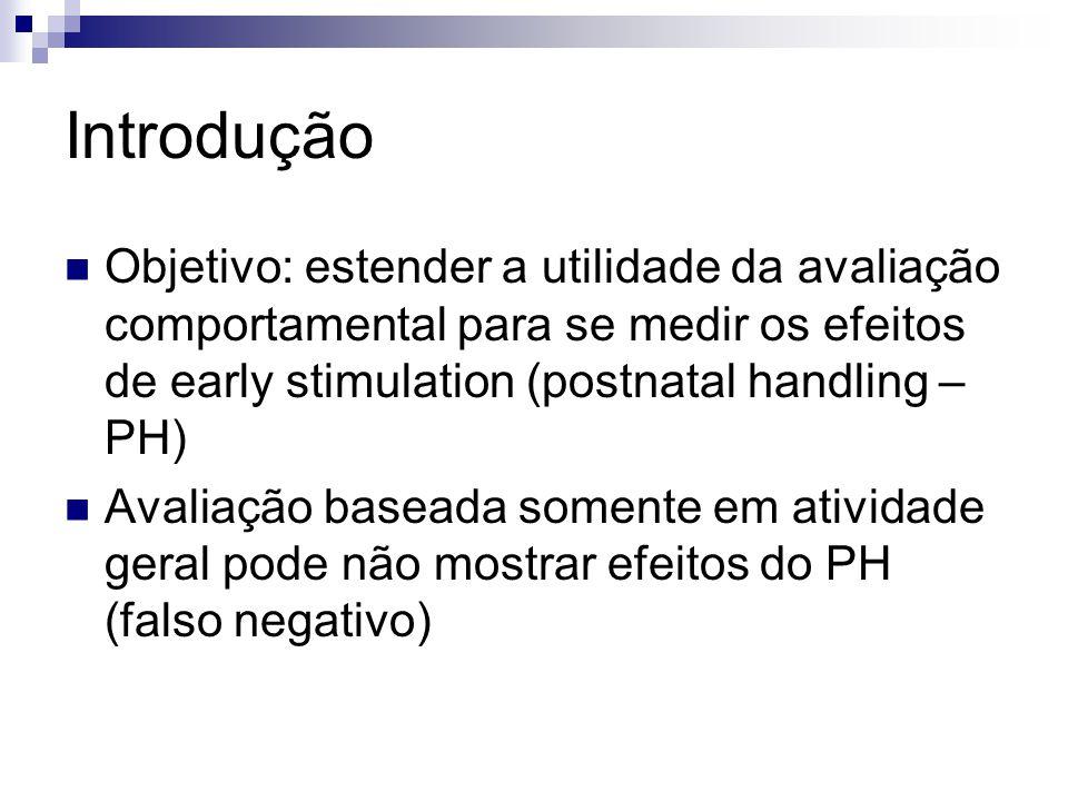Introdução Objetivo: estender a utilidade da avaliação comportamental para se medir os efeitos de early stimulation (postnatal handling – PH) Avaliação baseada somente em atividade geral pode não mostrar efeitos do PH (falso negativo)