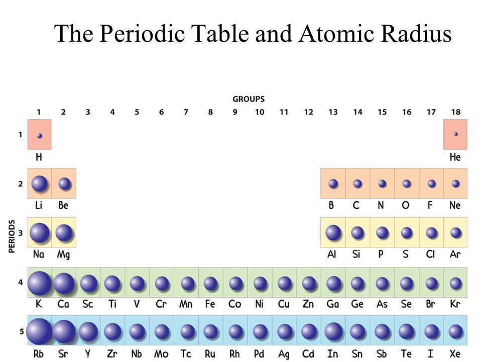 LIGAÇÃO IÔNICA: refere-se às forças eletrostáticas que existem entre íons de cargas de sinais contrários. LIGAÇÃO COVALENTE: resulta do compartilhamen