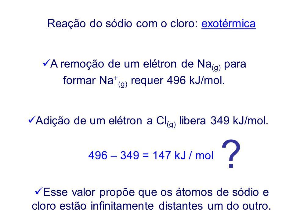 NaCl Metal de baixa energia de ionização. Não-metal com alta afinidade por elétrons. Ocorre a transferência de um elétron do átomo de Na para um átomo