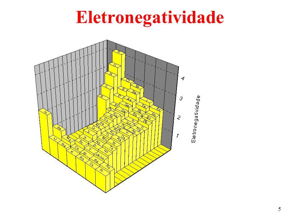 4 Eletronegatividade na TP