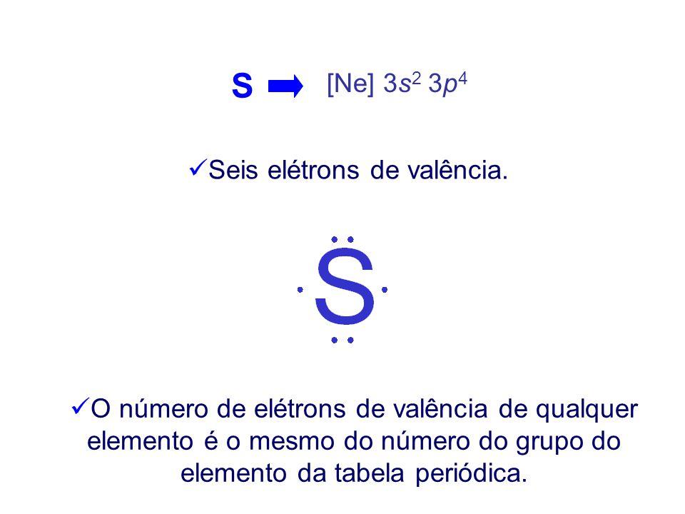 SÍMBOLOS DE LEWIS ELÉTRONS DE VALÊNCIA Elétrons envolvidos em ligações químicas. Consiste do símbolo químico do elemento mais um ponto para cada elétr
