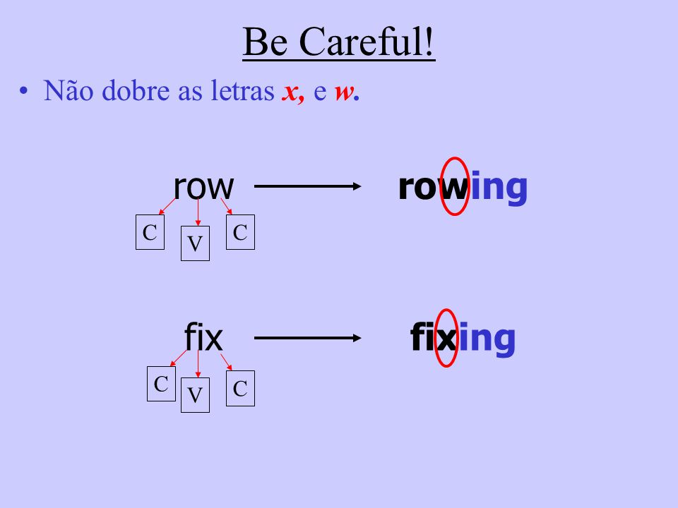 Be Careful! Não dobre a consoante final em outras combinações! sleepsleeping rainraining wearwearing V V CV V CV V C