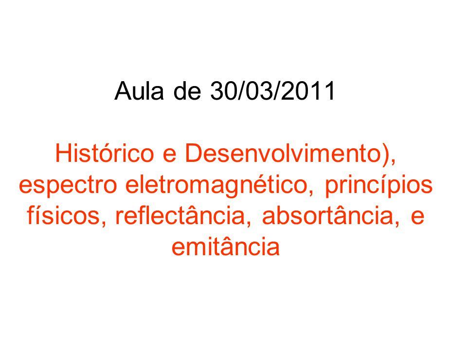 Aula de 30/03/2011 Histórico e Desenvolvimento), espectro eletromagnético, princípios físicos, reflectância, absortância, e emitância