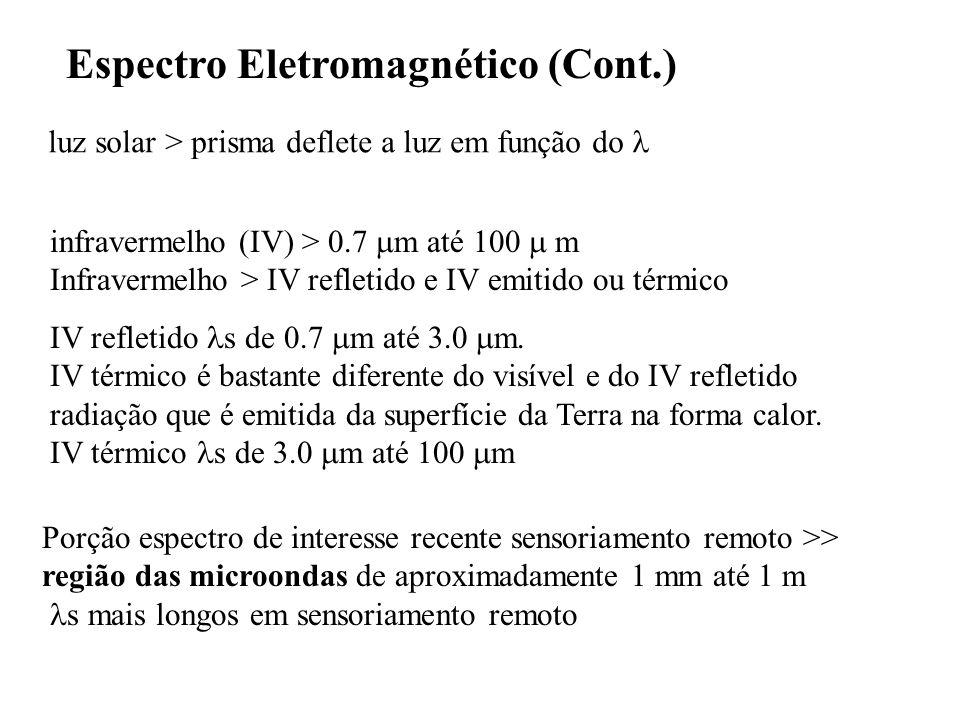 Espectro Eletromagnético (Cont.) luz solar > prisma deflete a luz em função do infravermelho (IV) > 0.7  m até 100  m Infravermelho > IV refletido e