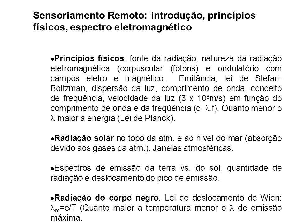  Princípios físicos: fonte da radiação, natureza da radiação eletromagnética (corpuscular (fotons) e ondulatório com campos eletro e magnético. Emitâ
