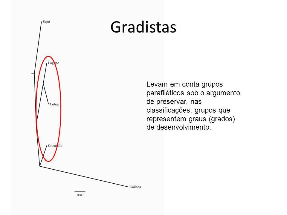 Gradistas Levam em conta grupos parafiléticos sob o argumento de preservar, nas classificações, grupos que representem graus (grados) de desenvolvimen