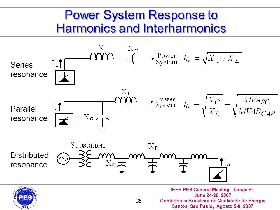 IEEE PES General Meeting, Tampa FL June 24-28, 2007 Conferência Brasileira de Qualidade de Energia Santos, São Paulo, Agosto 5-8, 2007 35 Power System