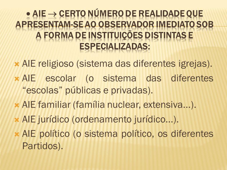 """ AIE religioso (sistema das diferentes igrejas).  AIE escolar (o sistema das diferentes """"escolas"""" públicas e privadas).  AIE familiar (família nucl"""