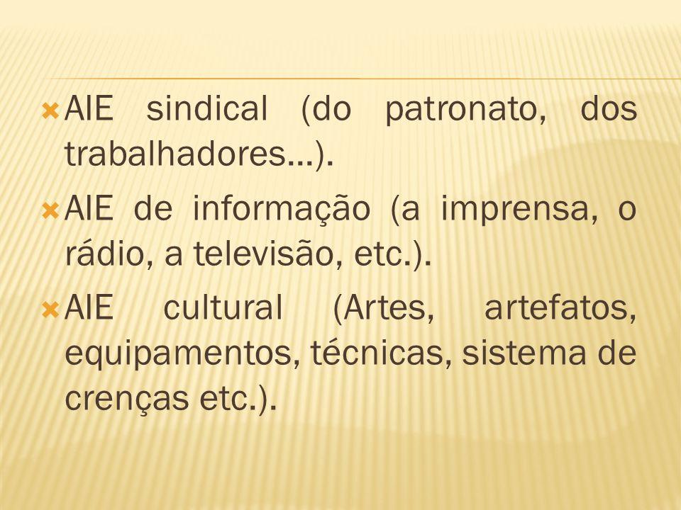  AIE sindical (do patronato, dos trabalhadores...).  AIE de informação (a imprensa, o rádio, a televisão, etc.).  AIE cultural (Artes, artefatos, e