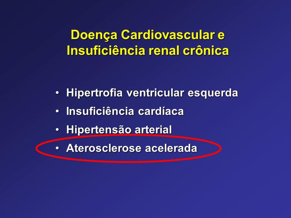 Doença Cardiovascular e Insuficiência renal crônica Hipertrofia ventricular esquerdaHipertrofia ventricular esquerda Insuficiência cardíacaInsuficiênc