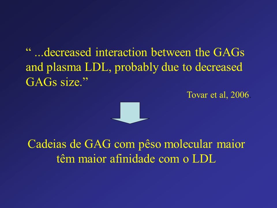 """...decreased interaction between the GAGs and plasma LDL, probably due to decreased GAGs size."" Tovar et al, 2006. Cadeias de GAG com pêso molecular"