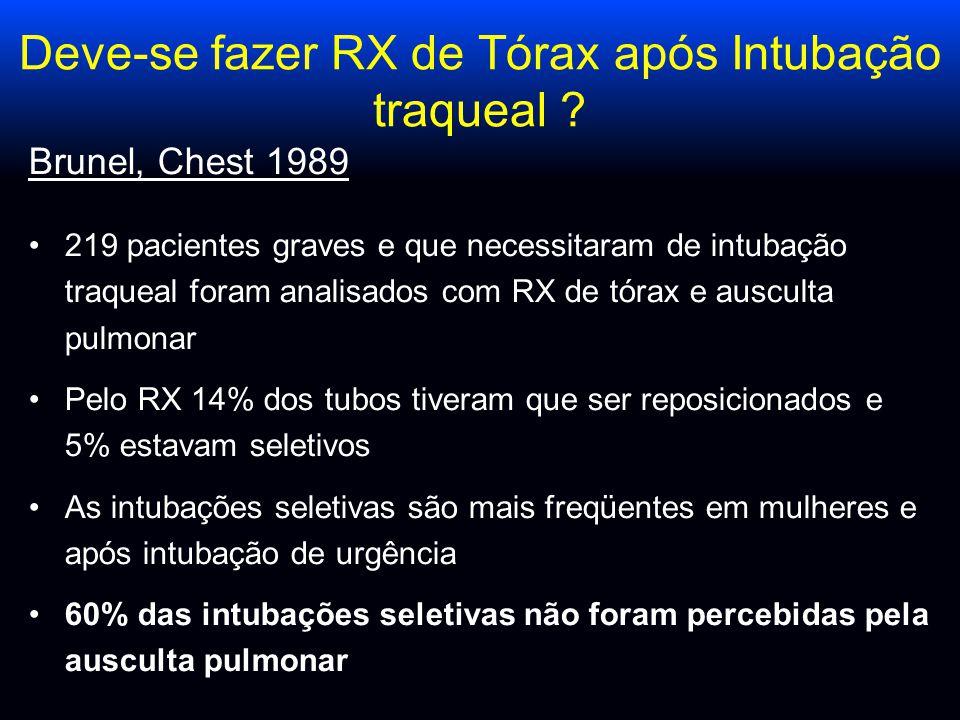 Deve-se fazer RX de Tórax após Intubação traqueal ? Brunel, Chest 1989 219 pacientes graves e que necessitaram de intubação traqueal foram analisados