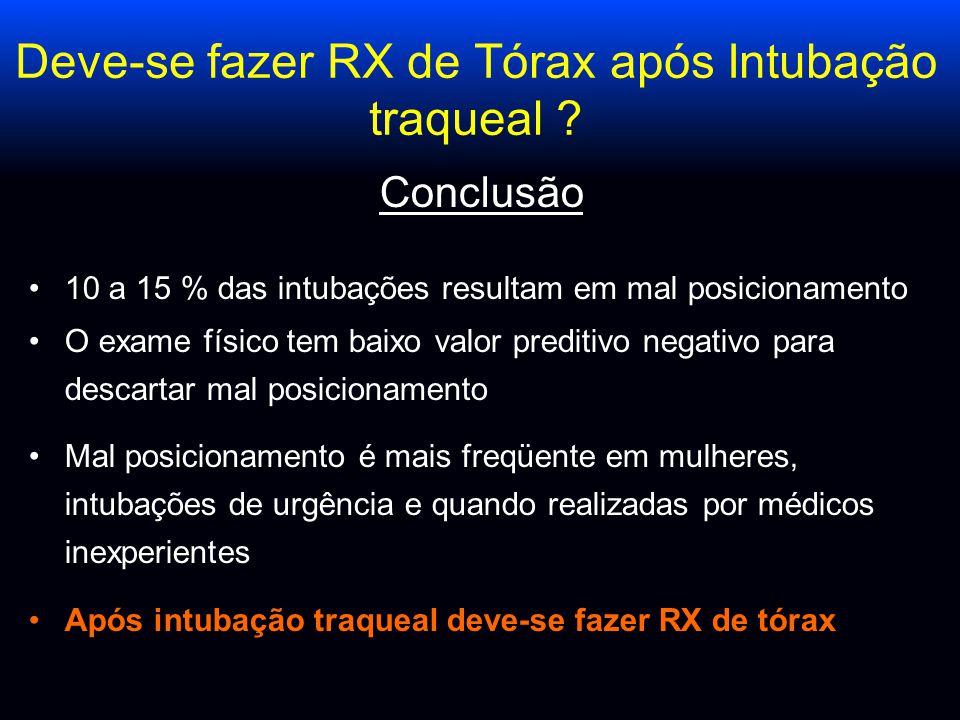 Deve-se fazer RX de Tórax após Intubação traqueal ? Conclusão 10 a 15 % das intubações resultam em mal posicionamento O exame físico tem baixo valor p