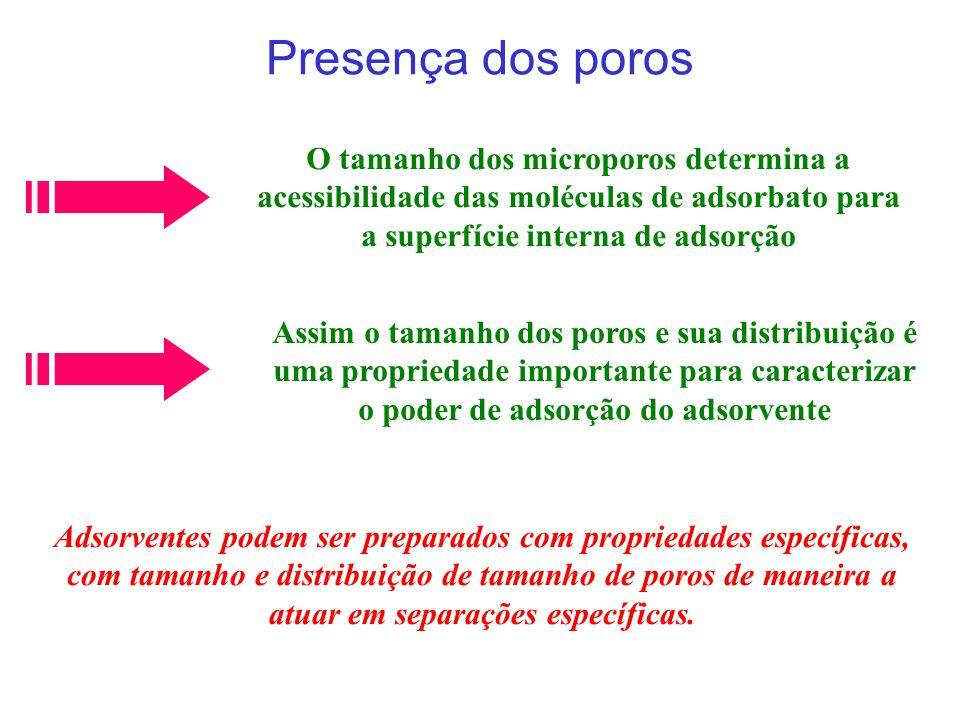 Presença dos poros Adsorventes podem ser preparados com propriedades específicas, com tamanho e distribuição de tamanho de poros de maneira a atuar em