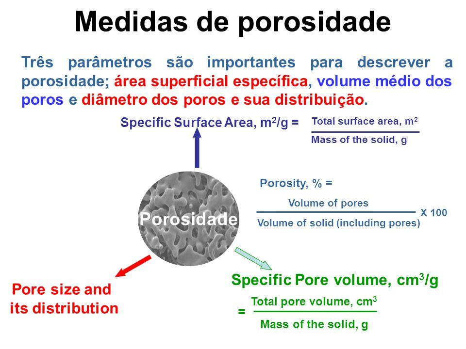 Medidas de porosidade Pore size and its distribution Specific Surface Area, m 2 /g = Porosidade Três parâmetros são importantes para descrever a poros