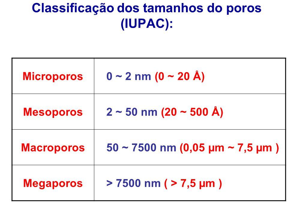 Classificação dos tamanhos do poros (IUPAC): Microporos 0 ~ 2 nm (0 ~ 20 Å) Mesoporos 2 ~ 50 nm (20 ~ 500 Å) Macroporos 50 ~ 7500 nm (0,05 µm ~ 7,5 µm