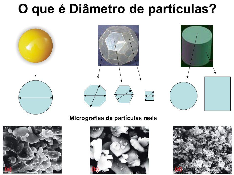 O que é Diâmetro de partículas? Micrografias de partículas reais
