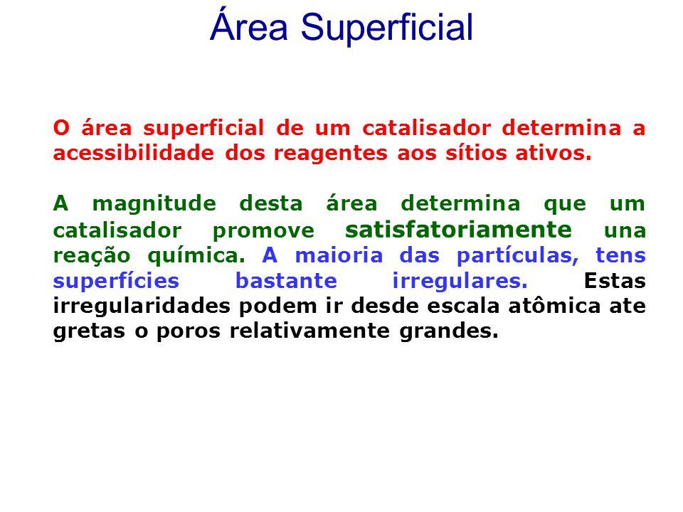 Área Superficial O área superficial de um catalisador determina a acessibilidade dos reagentes aos sítios ativos. A magnitude desta área determina que