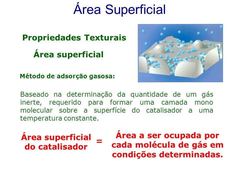Área Superficial Baseado na determinação da quantidade de um gás inerte, requerido para formar uma camada mono molecular sobre a superfície do catalis