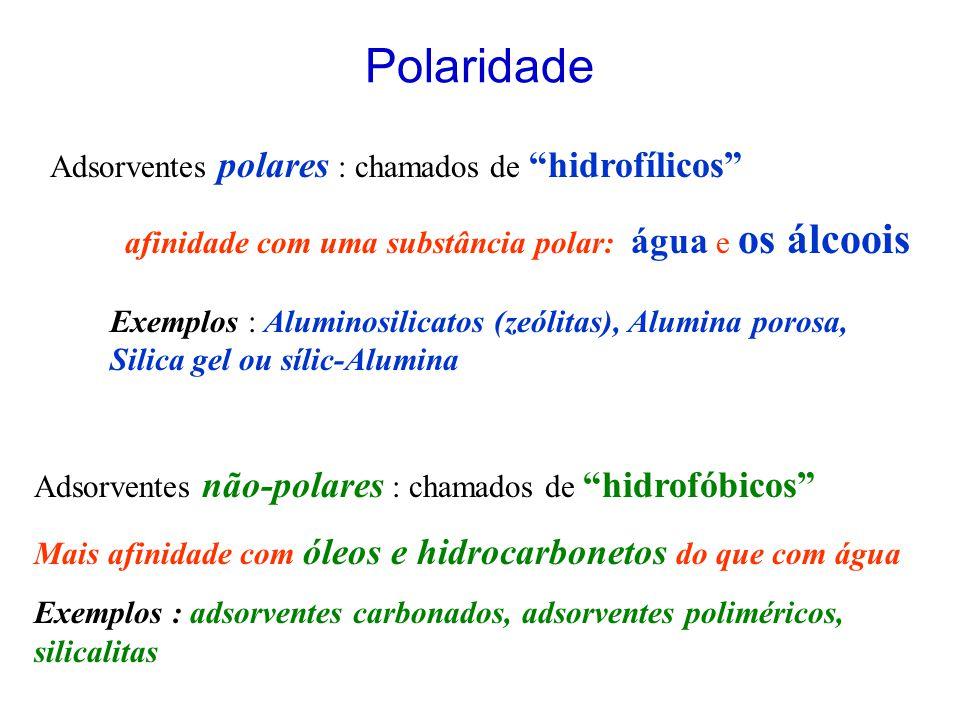 """Polaridade Adsorventes não-polares : chamados de """"hidrofóbicos"""" Mais afinidade com óleos e hidrocarbonetos do que com água Exemplos : adsorventes carb"""