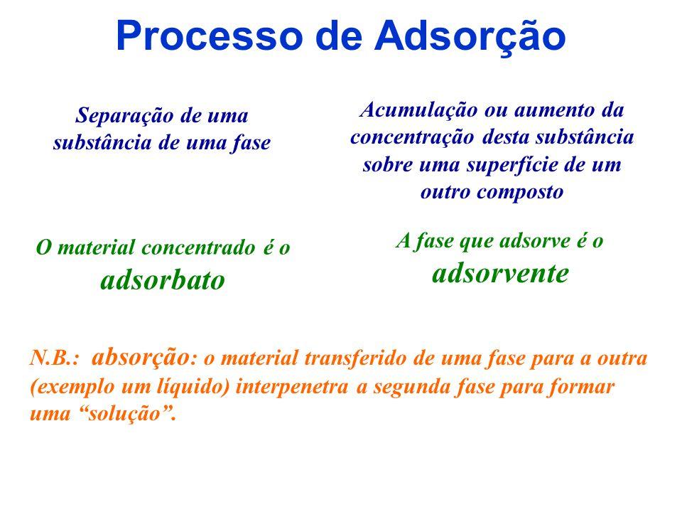 Processo de Adsorção N.B.: absorção : o material transferido de uma fase para a outra (exemplo um líquido) interpenetra a segunda fase para formar uma