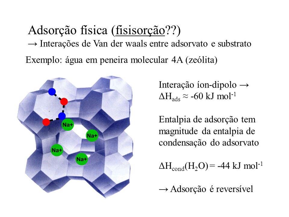 Adsorção física (fisisorção??) → Interações de Van der waals entre adsorvato e substrato Exemplo: água em peneira molecular 4A (zeólita) Interação íon