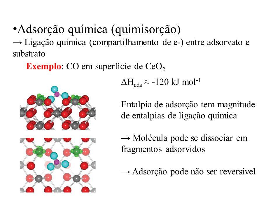 Adsorção química (quimisorção) → Ligação química (compartilhamento de e-) entre adsorvato e substrato Exemplo: CO em superfície de CeO 2 ΔH ads ≈ -120