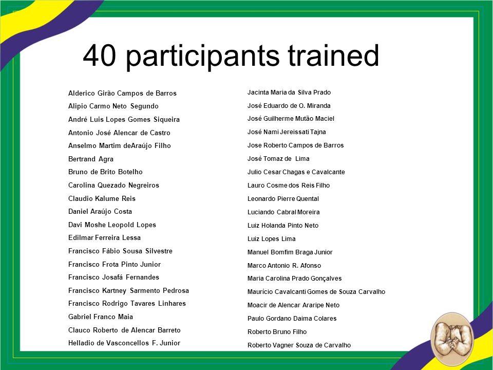 40 participants trained Jacinta Maria da Silva Prado José Eduardo de O. Miranda José Guilherme Mutão Maciel José Nami Jereissati Tajna Jose Roberto Ca