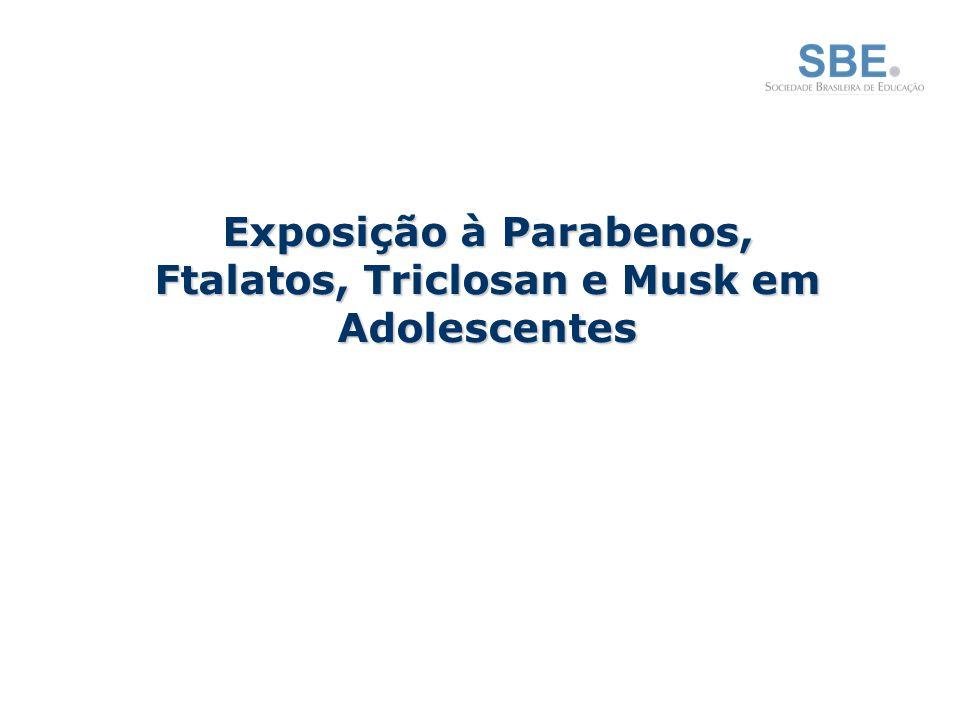 Exposição à Parabenos, Ftalatos, Triclosan e Musk em Adolescentes