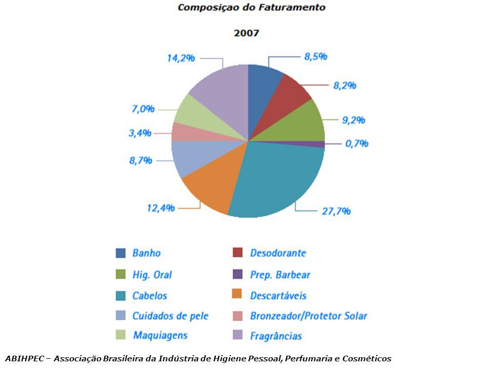Opinião da Scientific Committee on Consumer Products da Comissão Européia de Cosméticos sobre Benzofenona 3 16 de Dezembro de 2008