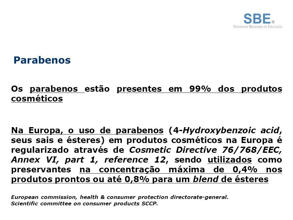 Parabenos Os parabenos estão presentes em 99% dos produtos cosméticos Na Europa, o uso de parabenos (4-Hydroxybenzoic acid, seus sais e ésteres) em produtos cosméticos na Europa é regularizado através de Cosmetic Directive 76/768/EEC, Annex VI, part 1, reference 12, sendo utilizados como preservantes na concentração máxima de 0,4% nos produtos prontos ou até 0,8% para um blend de ésteres European commission, health & consumer protection directorate-general.