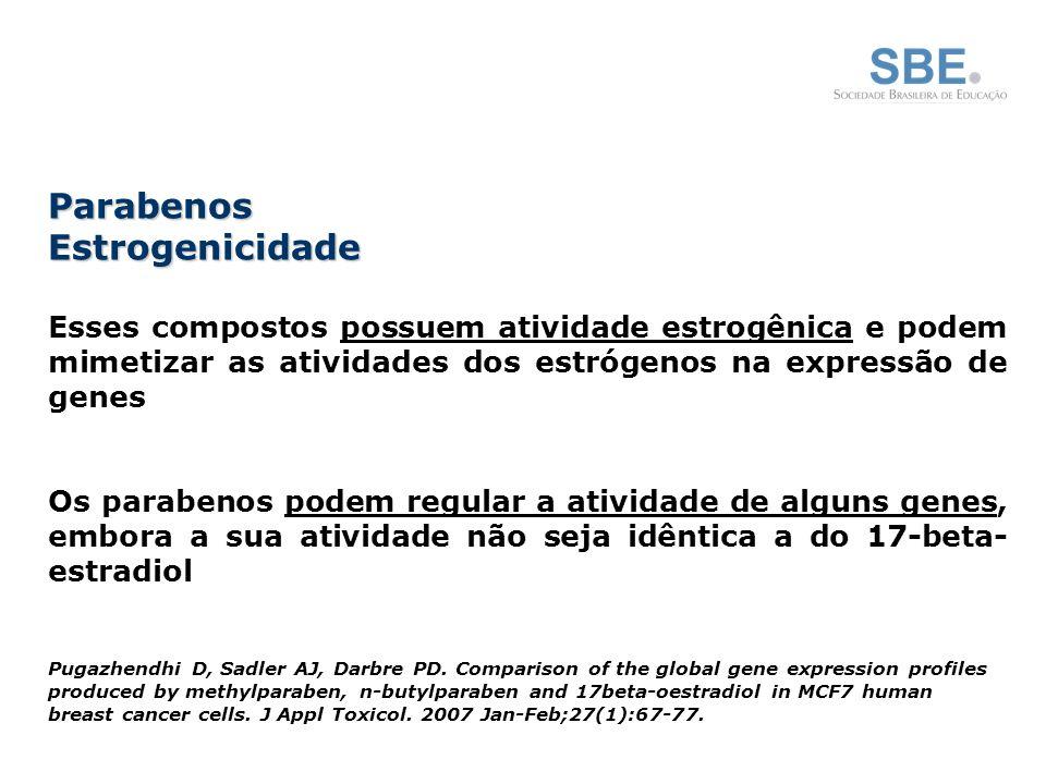 ParabenosEstrogenicidade Esses compostos possuem atividade estrogênica e podem mimetizar as atividades dos estrógenos na expressão de genes Os parabenos podem regular a atividade de alguns genes, embora a sua atividade não seja idêntica a do 17-beta- estradiol Pugazhendhi D, Sadler AJ, Darbre PD.
