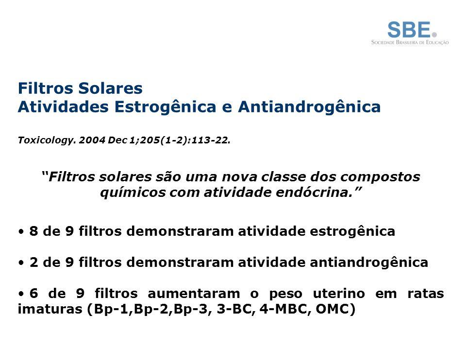 Atividades Estrogênica e Antiandrogênica Toxicology.