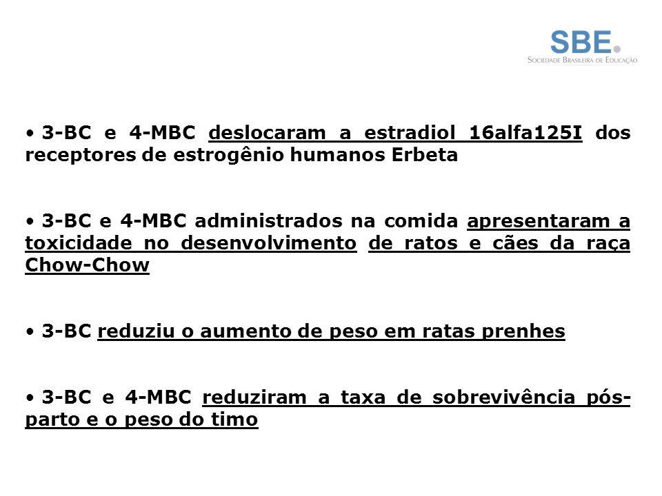 3-BC e 4-MBC deslocaram a estradiol 16alfa125I dos receptores de estrogênio humanos Erbeta 3-BC e 4-MBC administrados na comida apresentaram a toxicidade no desenvolvimento de ratos e cães da raça Chow-Chow 3-BC reduziu o aumento de peso em ratas prenhes 3-BC e 4-MBC reduziram a taxa de sobrevivência pós- parto e o peso do timo