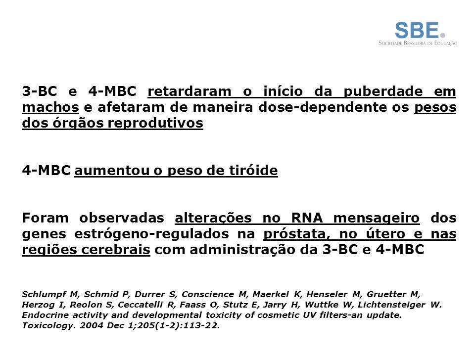 3-BC e 4-MBC retardaram o início da puberdade em machos e afetaram de maneira dose-dependente os pesos dos órgãos reprodutivos 4-MBC aumentou o peso de tiróide Foram observadas alterações no RNA mensageiro dos genes estrógeno-regulados na próstata, no útero e nas regiões cerebrais com administração da 3-BC e 4-MBC Schlumpf M, Schmid P, Durrer S, Conscience M, Maerkel K, Henseler M, Gruetter M, Herzog I, Reolon S, Ceccatelli R, Faass O, Stutz E, Jarry H, Wuttke W, Lichtensteiger W.