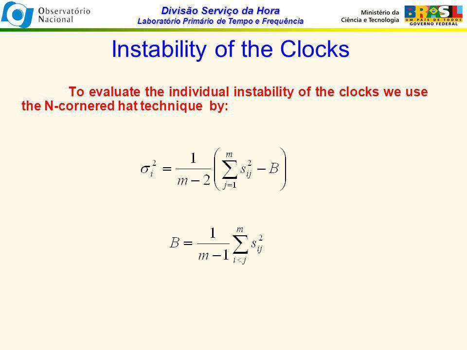 Divisão Serviço da Hora Laboratório Primário de Tempo e Frequência Instability of the Clocks To evaluate the individual instability of the clocks we use the N-cornered hat technique by: