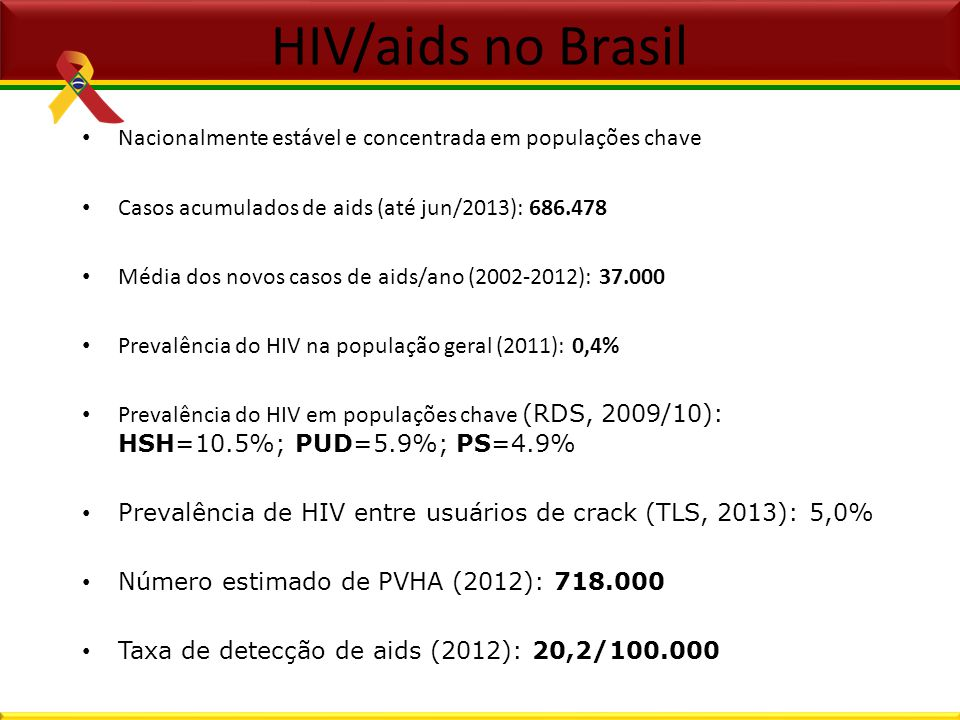 HIV/aids no Brasil Nacionalmente estável e concentrada em populações chave Casos acumulados de aids (até jun/2013): 686.478 Média dos novos casos de a