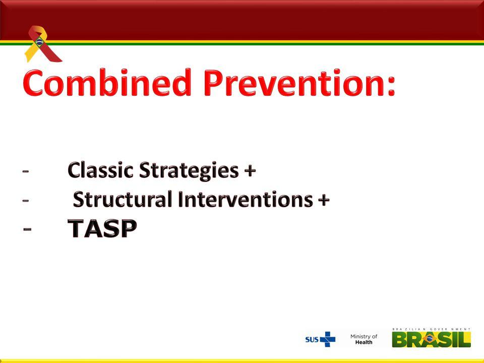 Condoms Harm Reduction Classic Prevention Strategies