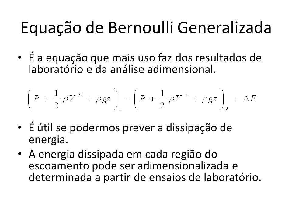 Equação de Bernoulli Generalizada É a equação que mais uso faz dos resultados de laboratório e da análise adimensional. É útil se podermos prever a di