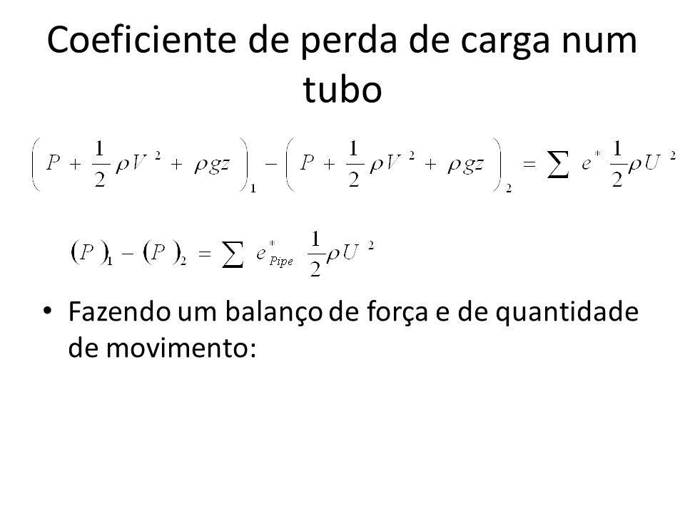 Coeficiente de perda de carga num tubo Fazendo um balanço de força e de quantidade de movimento: